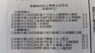 京都上昇率.jpg