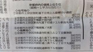 京都府内の価格.jpg